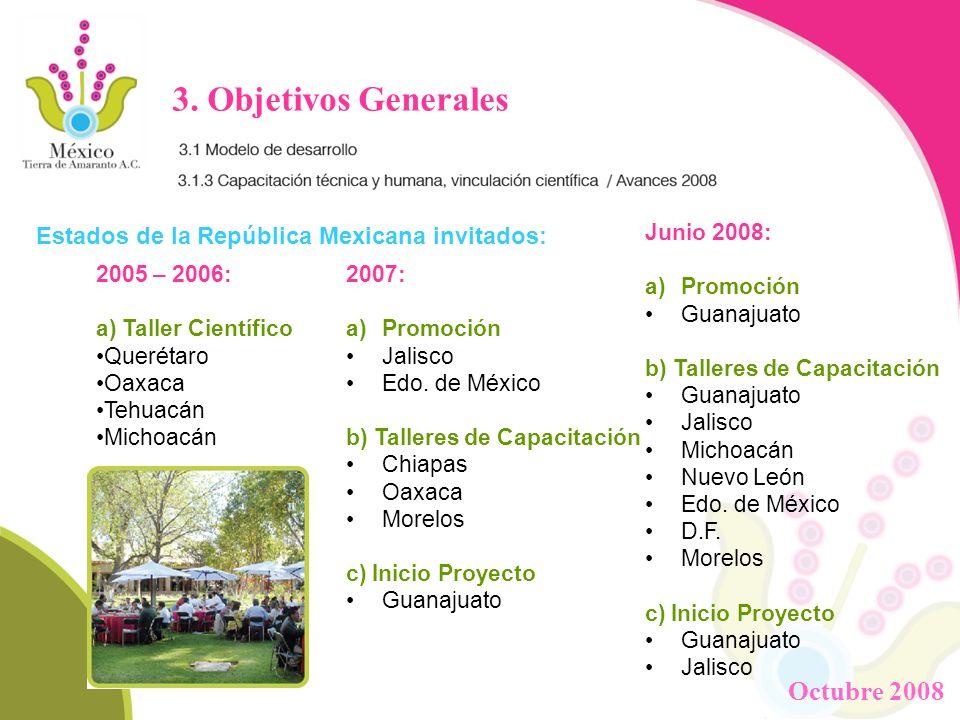 3. Objetivos Generales Estados de la República Mexicana invitados: 2005 – 2006: a) Taller Científico Querétaro Oaxaca Tehuacán Michoacán 2007: a)Promo