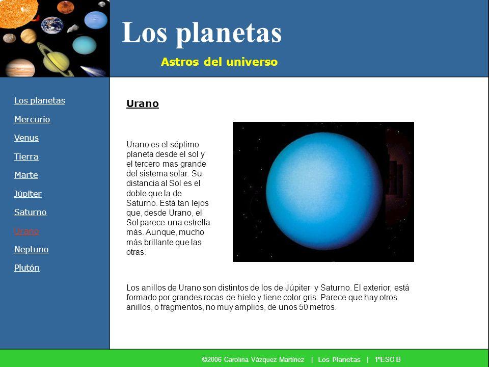 Los planetas Astros del universo Los planetas Mercurio Venus Tierra Marte Júpiter Saturno Urano Neptuno Plutón Urano es el séptimo planeta desde el so