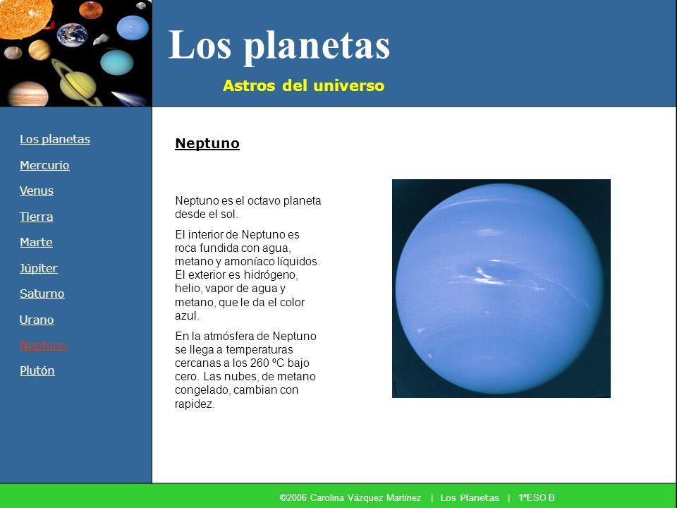 Los planetas Astros del universo Los planetas Mercurio Venus Tierra Marte Júpiter Saturno Urano Neptuno Plutón Neptuno es el octavo planeta desde el s