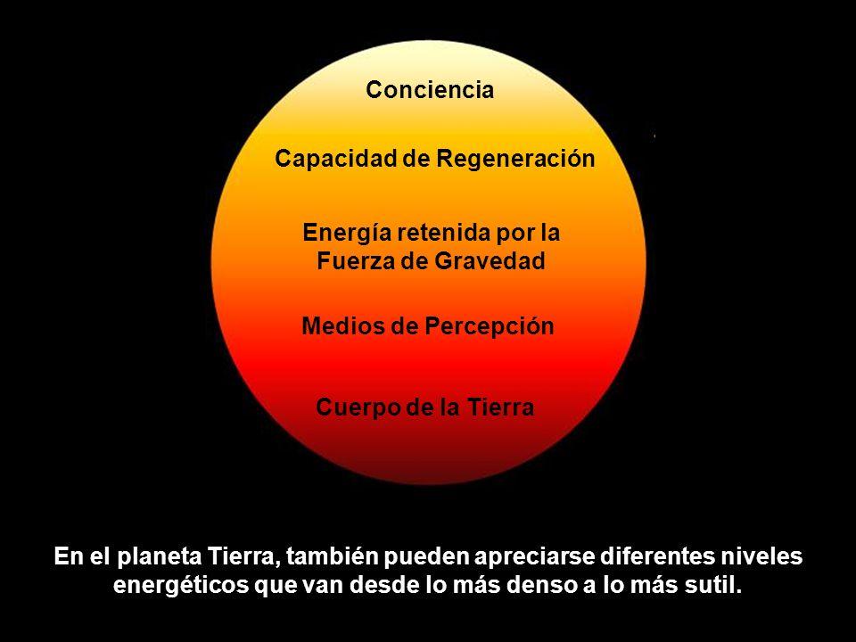 Las energías de la Conciencia que fluían en el cuerpo regresan a su Fuente de origen.
