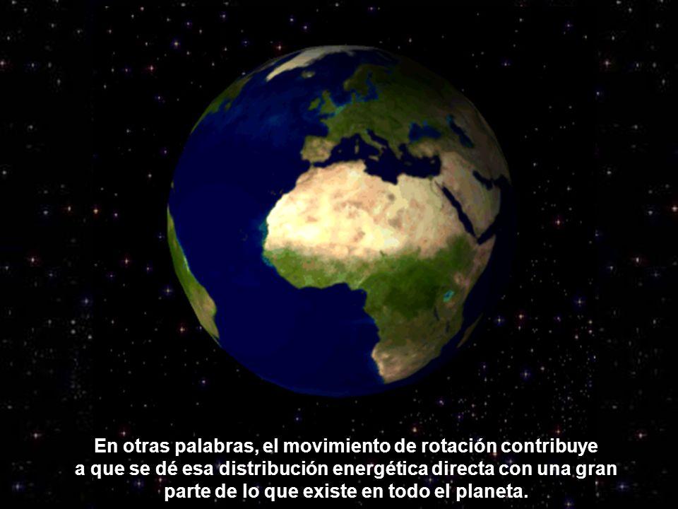 Esta interconexión interdependiente, físicamente puede percibirse a través de los movimientos de rotación y traslación, los cuales generan dentro de e