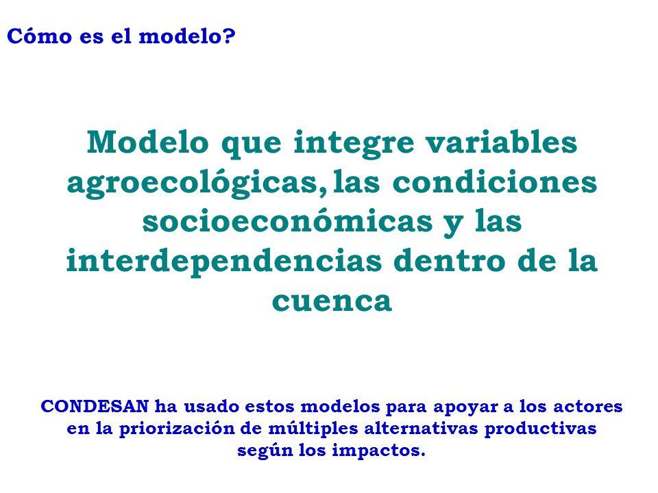 Modelo que integre variables agroecológicas, las condiciones socioeconómicas y las interdependencias dentro de la cuenca Cómo es el modelo.