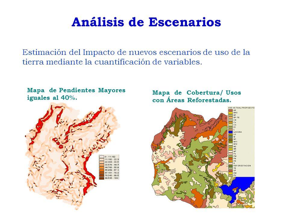 Análisis de Escenarios Estimación del Impacto de nuevos escenarios de uso de la tierra mediante la cuantificación de variables.