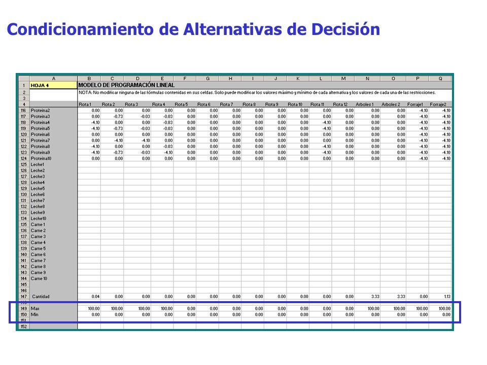 Condicionamiento de Alternativas de Decisión