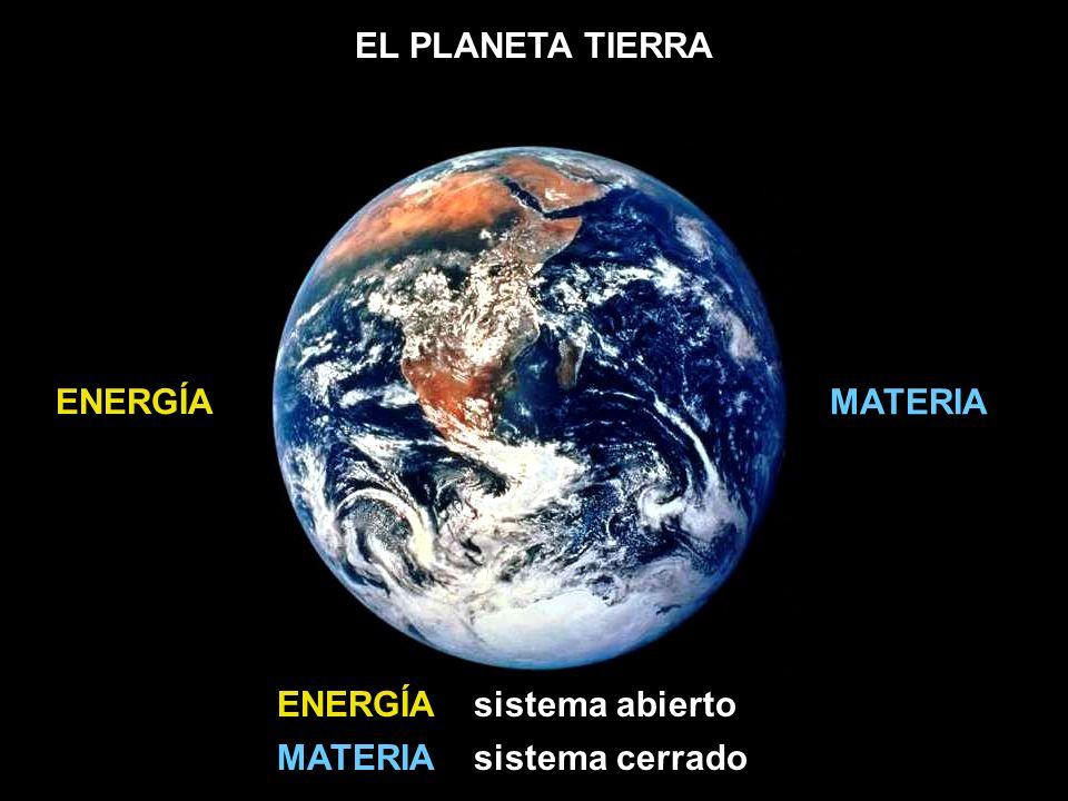 EL PLANETA TIERRA sistema cerrado sistema abierto ENERGÍA MATERIA ENERGÍA MATERIA