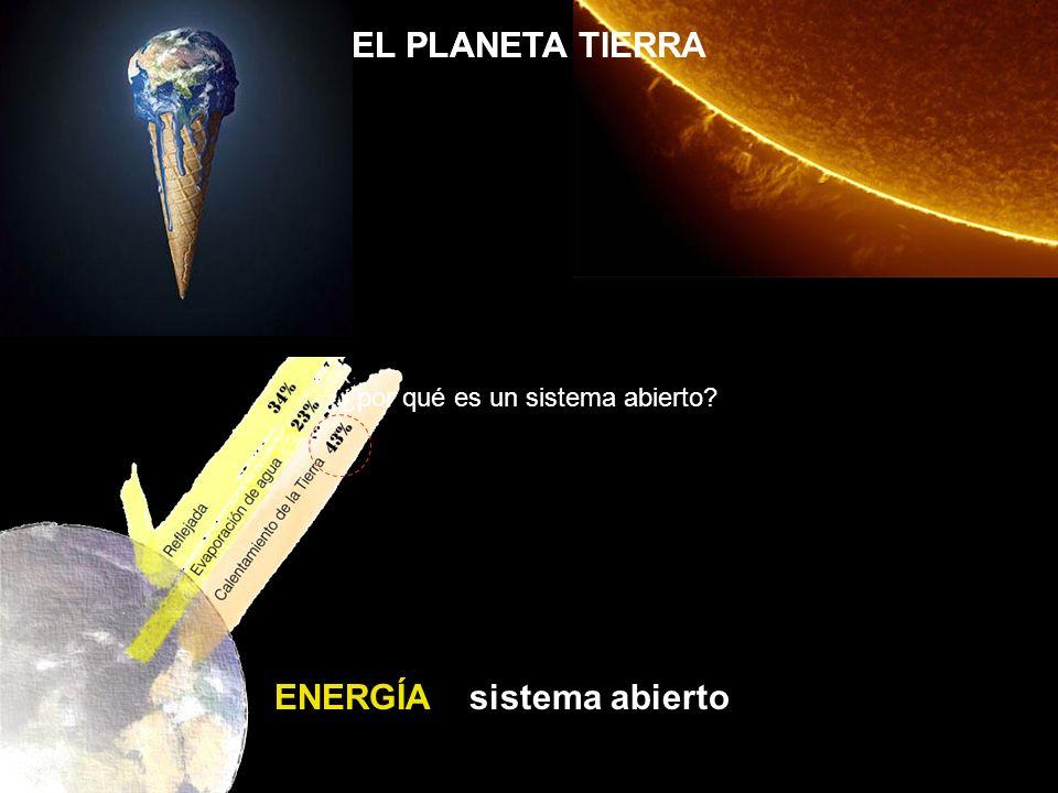 EL PLANETA TIERRA sistema abiertoENERGÍA EL PLANETA TIERRA ¿por qué es un sistema abierto?