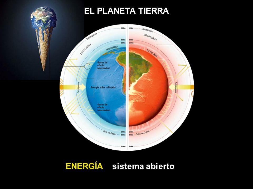 EL PLANETA TIERRA sistema abiertoENERGÍA