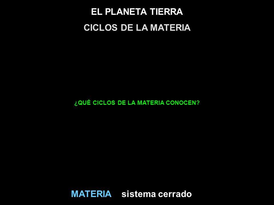 EL PLANETA TIERRA sistema cerradoMATERIA CICLOS DE LA MATERIA ¿QUÉ CICLOS DE LA MATERIA CONOCEN?