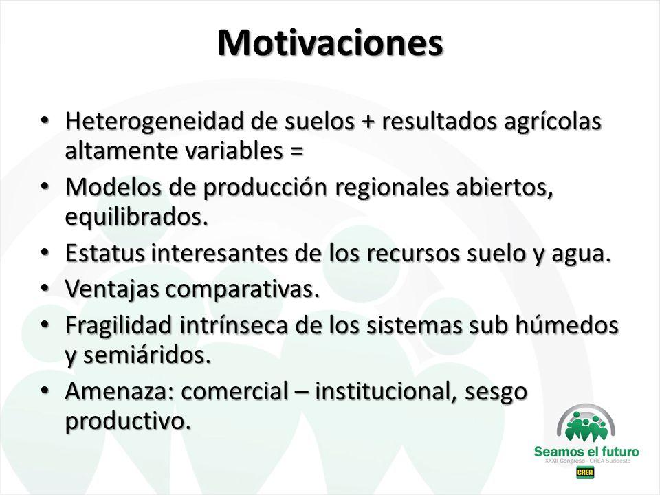 Motivaciones Heterogeneidad de suelos + resultados agrícolas altamente variables = Heterogeneidad de suelos + resultados agrícolas altamente variables