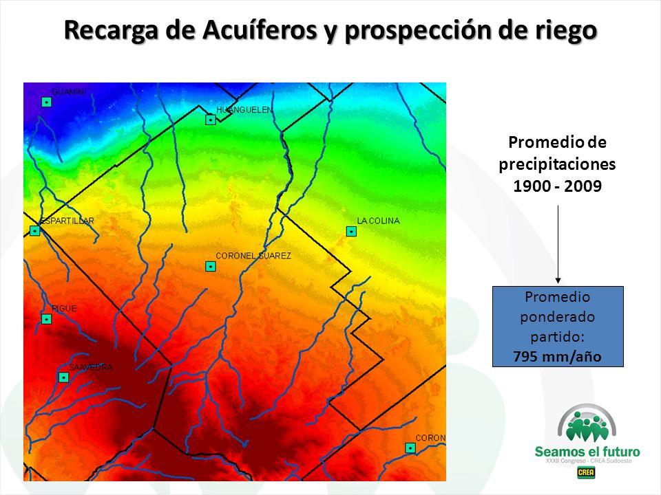 Promedio de precipitaciones 1900 - 2009 Promedio ponderado partido: 795 mm/año Recarga de Acuíferos y prospección de riego