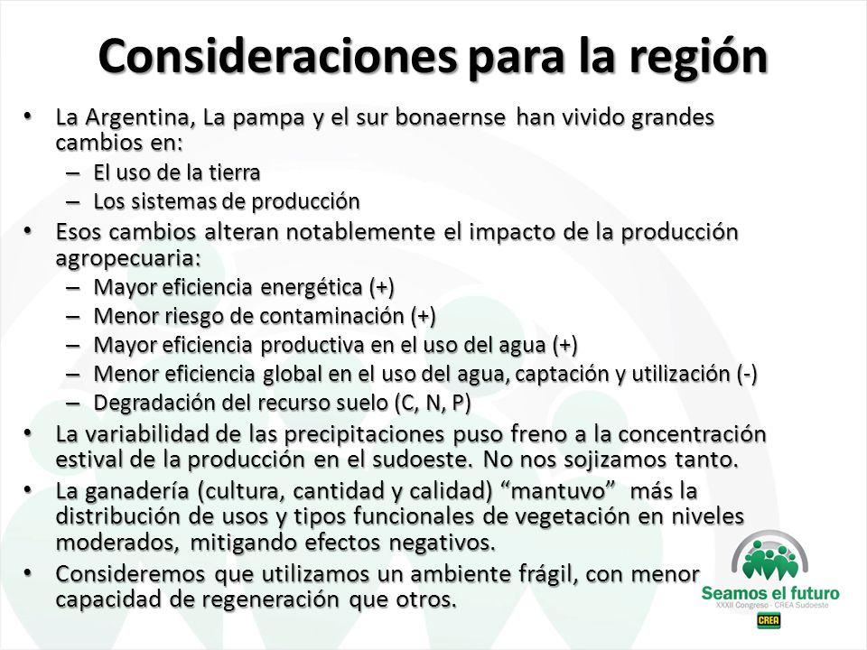 Consideraciones para la región La Argentina, La pampa y el sur bonaernse han vivido grandes cambios en: La Argentina, La pampa y el sur bonaernse han