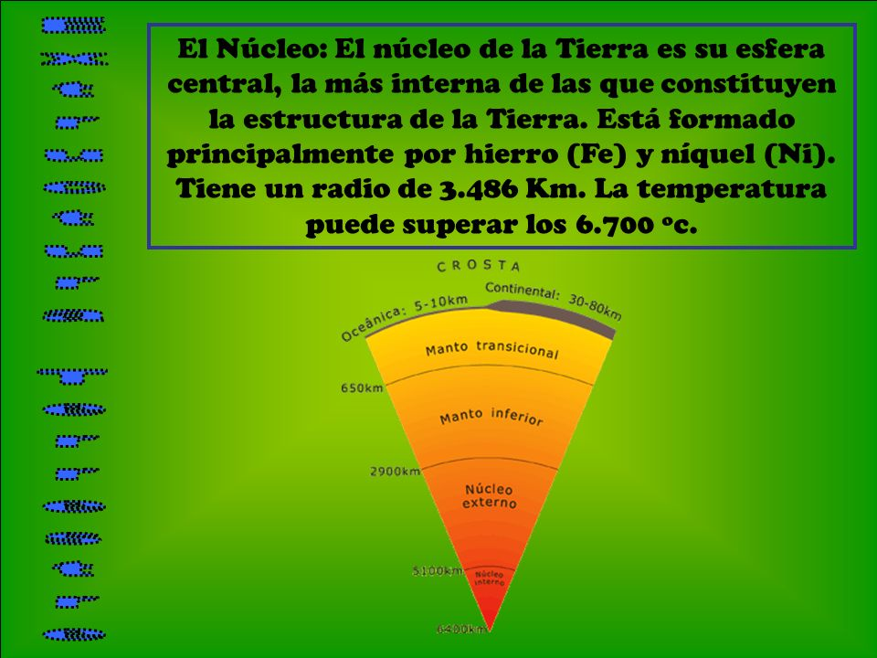 Facundo, Felipe y Nicolas 5º Nuestro Planeta Tierra esta compuesto por 3 partes: -El Núcleo -El Manto -La Corteza El Núcleo esta dividido en 2 partes: