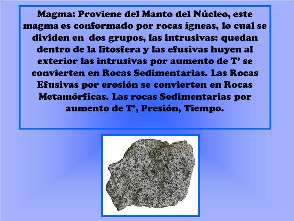 Facundo, Felipe y Nicolas 5º Magma: Proviene del Manto del Núcleo, este magma es conformado por rocas ígneas, lo cual se dividen en dos grupos, las intrusivas: quedan dentro de la litosfera y las efusivas huyen al exterior las intrusivas por aumento de T se convierten en Rocas Sedimentarias.