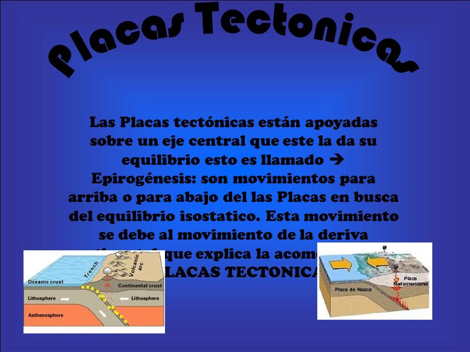 Facundo, Felipe y Nicolas 5º Las Placas tectónicas están apoyadas sobre un eje central que este la da su equilibrio esto es llamado Epirogénesis: son movimientos para arriba o para abajo del las Placas en busca del equilibrio isostatico.