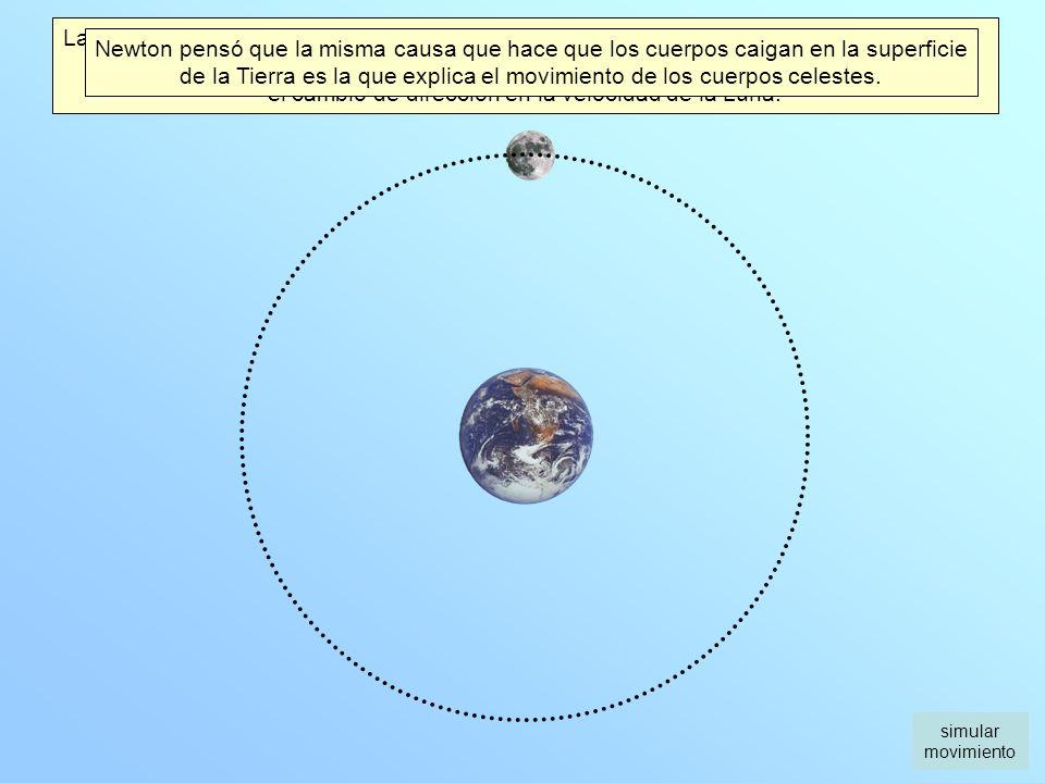 Con velocidad de 9000 m/s, el cuerpo no cae, sino que gira alrededor de la Tierra, ya que la caída que le ocurre al cuerpo se ve compensada con la cur