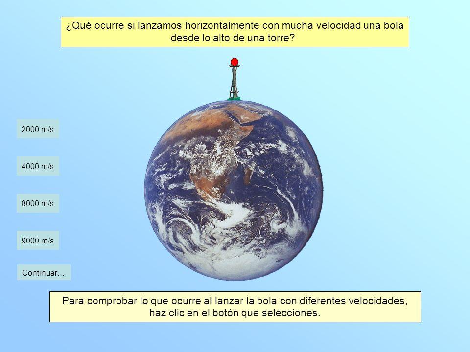Lanzamos una bola con diferentes velocidades desde una torre alta. Supongamos que la torre es más alta que cualquier montaña. 2000 m/s 4000 m/s 8000 m