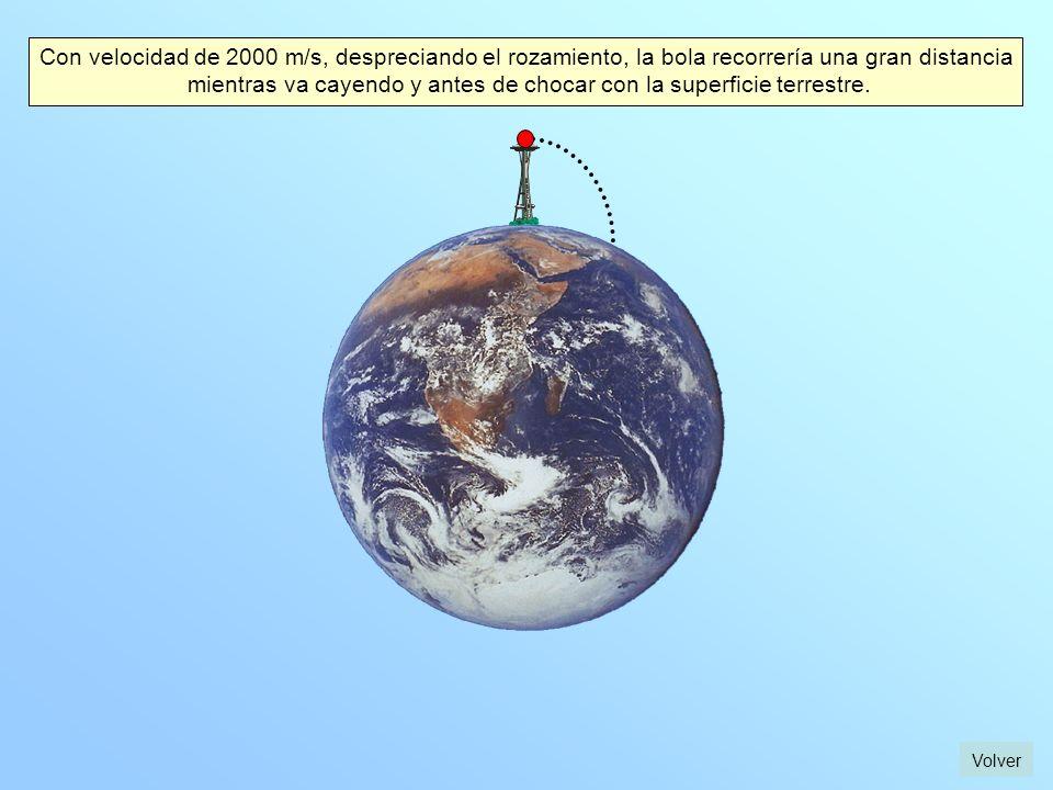 Volver Con velocidad de 2000 m/s, despreciando el rozamiento, la bola recorrería una gran distancia mientras va cayendo y antes de chocar con la superficie terrestre.