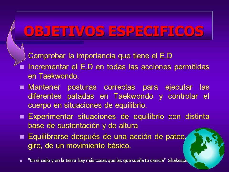 Comprobar la importancia que tiene el E.D Incrementar el E.D en todas las acciones permitidas en Taekwondo. Mantener posturas correctas para ejecutar