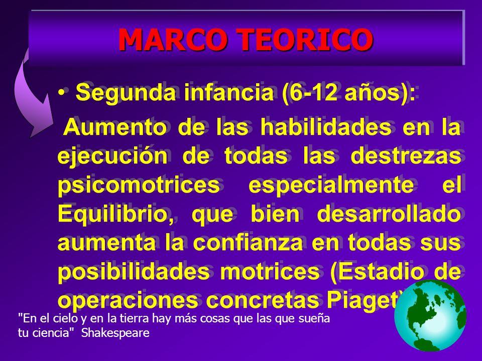 MARCO TEORICO Segunda infancia (6-12 años): Aumento de las habilidades en la ejecución de todas las destrezas psicomotrices especialmente el Equilibri