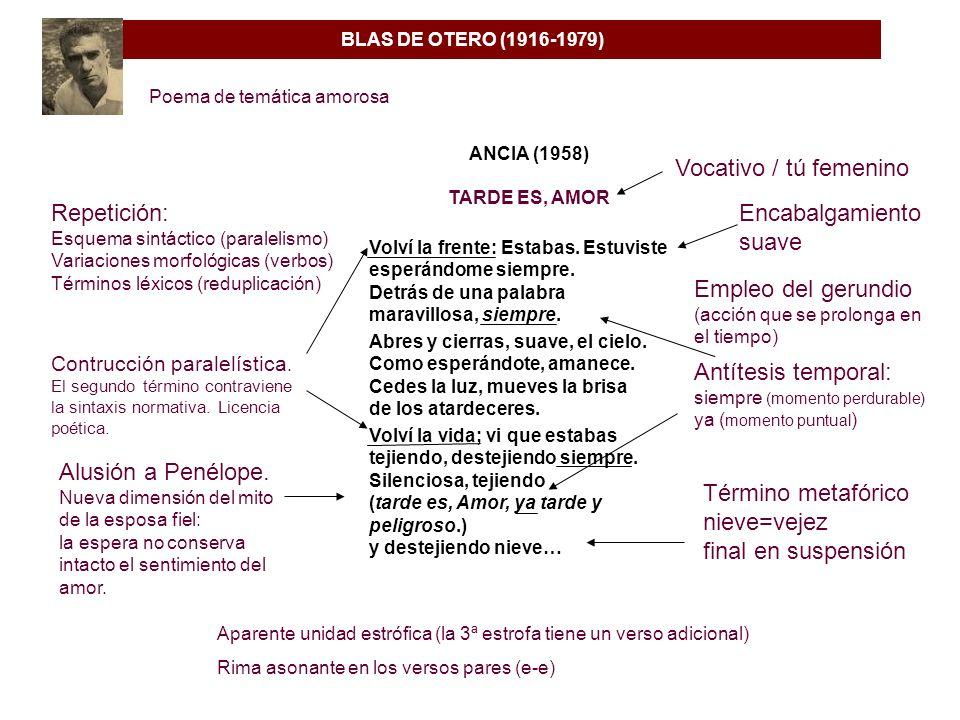 BLAS DE OTERO (1916-1979) ANCIA (1958) TARDE ES, AMOR Volví la frente: Estabas. Estuviste esperándome siempre. Detrás de una palabra maravillosa, siem