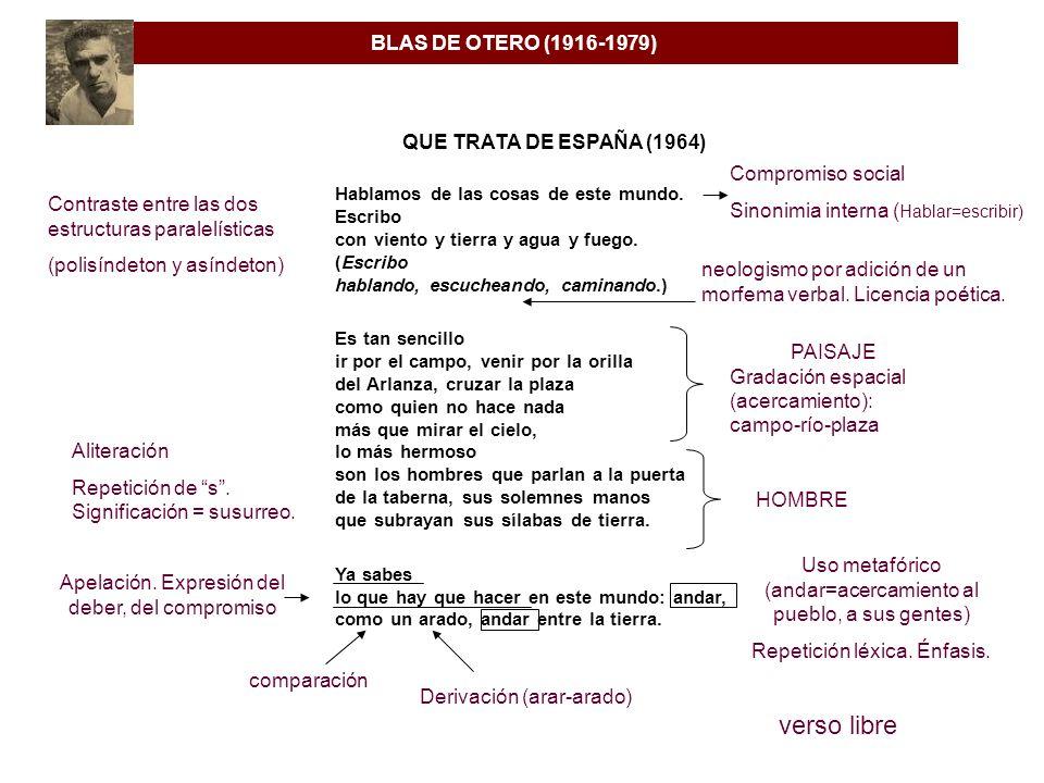 BLAS DE OTERO (1916-1979) QUE TRATA DE ESPAÑA (1964) Hablamos de las cosas de este mundo. Escribo con viento y tierra y agua y fuego. (Escribo habland