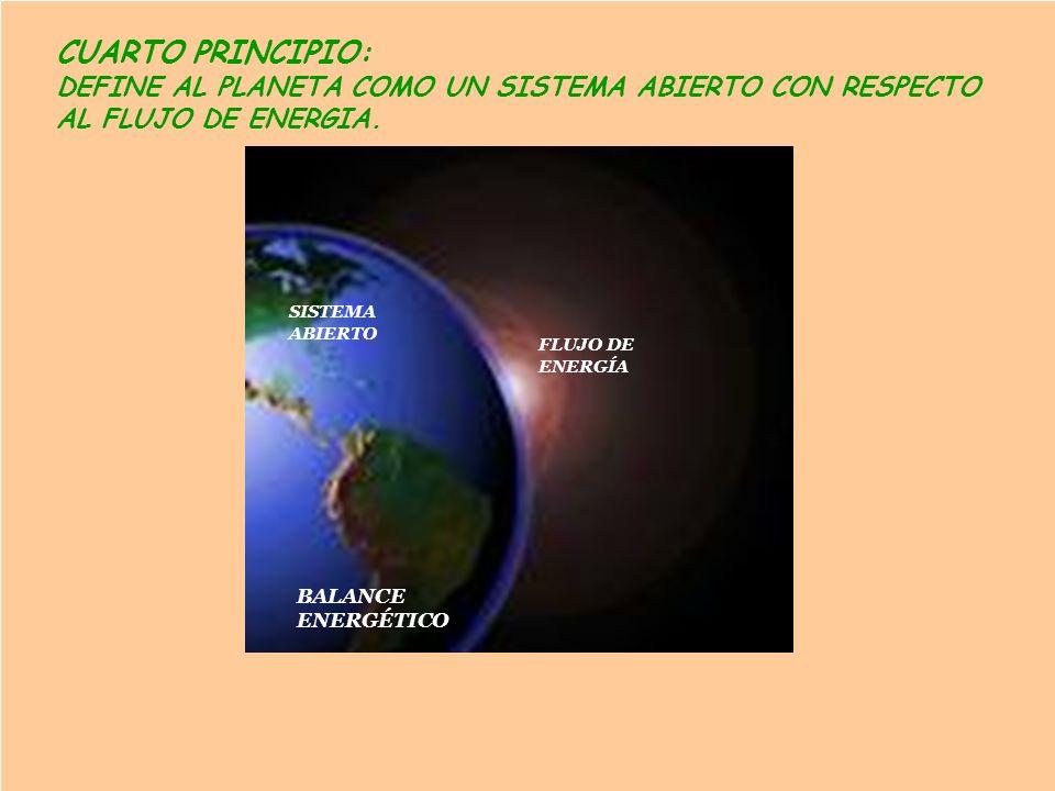 CUARTO PRINCIPIO: DEFINE AL PLANETA COMO UN SISTEMA ABIERTO CON RESPECTO AL FLUJO DE ENERGIA. FLUJO DE ENERGÍA SISTEMA ABIERTO BALANCE ENERGÉTICO
