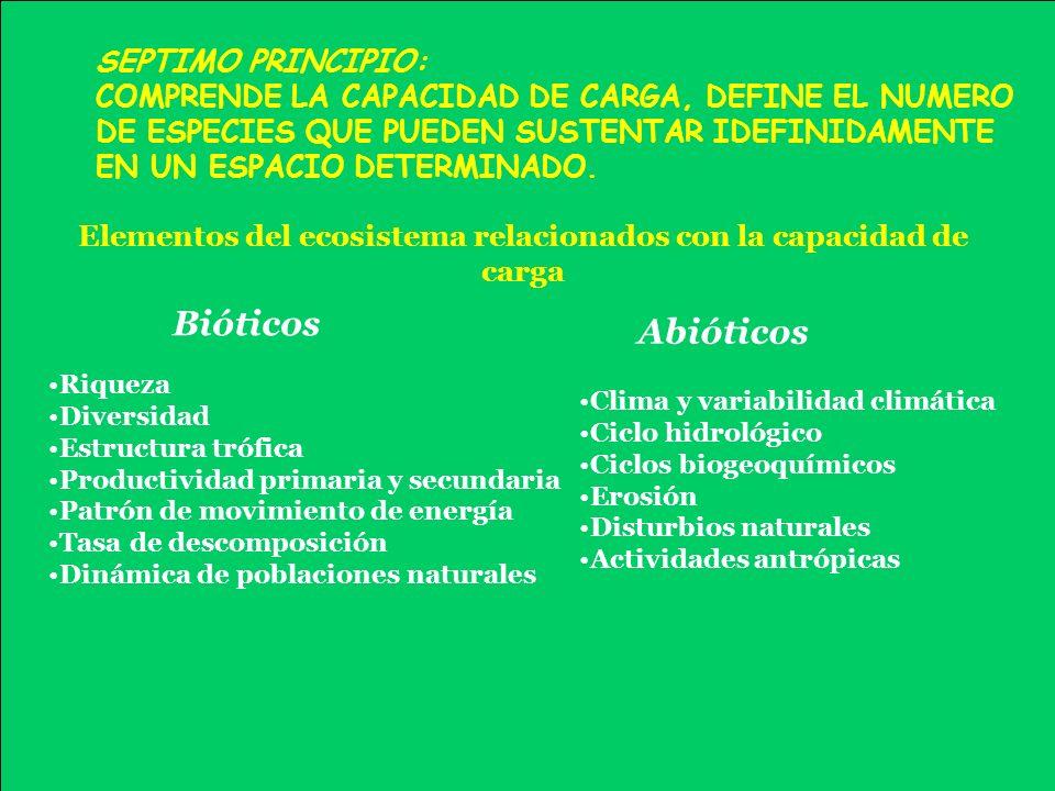 SEPTIMO PRINCIPIO: COMPRENDE LA CAPACIDAD DE CARGA, DEFINE EL NUMERO DE ESPECIES QUE PUEDEN SUSTENTAR IDEFINIDAMENTE EN UN ESPACIO DETERMINADO. Riquez