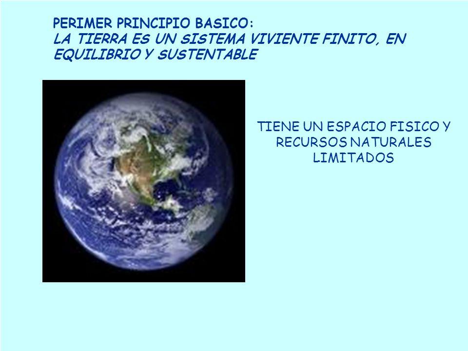 PERIMER PRINCIPIO BASICO: LA TIERRA ES UN SISTEMA VIVIENTE FINITO, EN EQUILIBRIO Y SUSTENTABLE TIENE UN ESPACIO FISICO Y RECURSOS NATURALES LIMITADOS