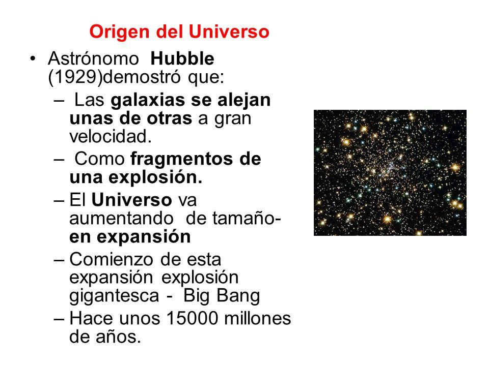 Origen del Universo Astrónomo Hubble (1929)demostró que: – Las galaxias se alejan unas de otras a gran velocidad.