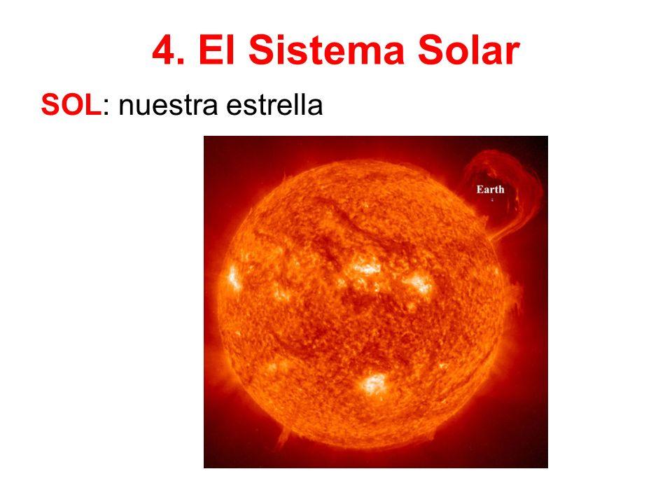 4. El Sistema Solar SOL: nuestra estrella