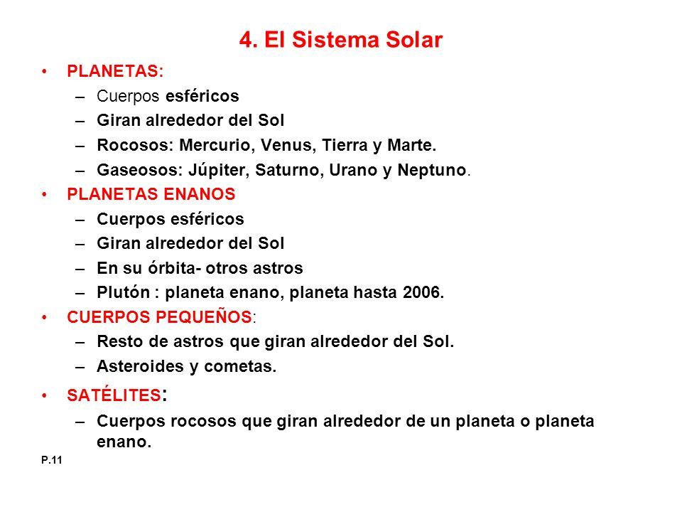 4. El Sistema Solar PLANETAS: –Cuerpos esféricos –Giran alrededor del Sol –Rocosos: Mercurio, Venus, Tierra y Marte. –Gaseosos: Júpiter, Saturno, Uran