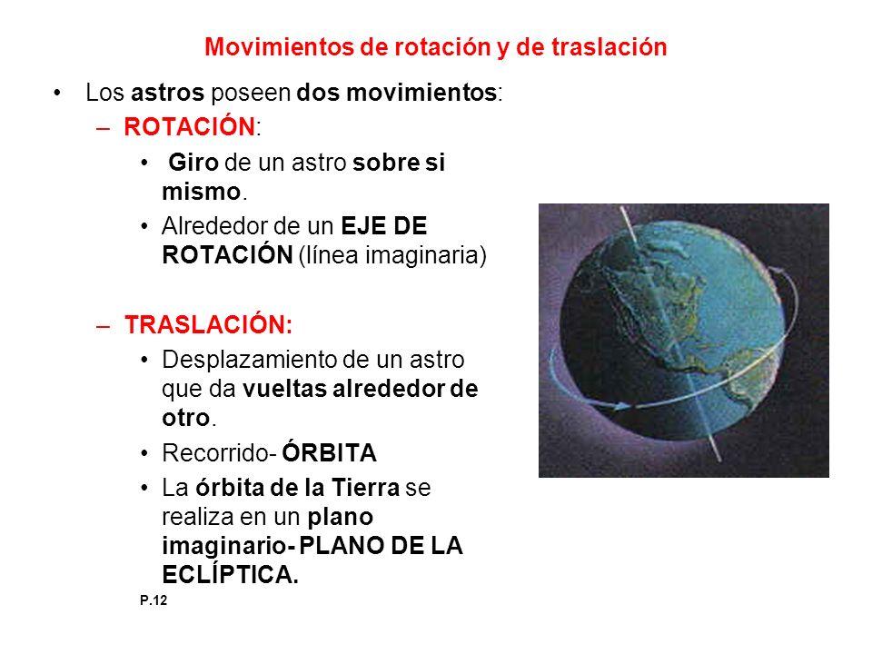 Movimientos de rotación y de traslación Los astros poseen dos movimientos: –ROTACIÓN: Giro de un astro sobre si mismo.