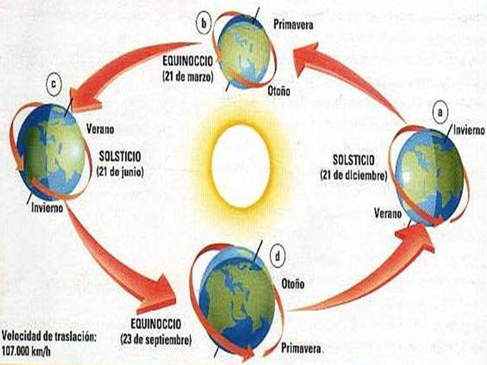 5.Los planetas interiores MERCURIO, VENUS, TIERRA Y MARTE.