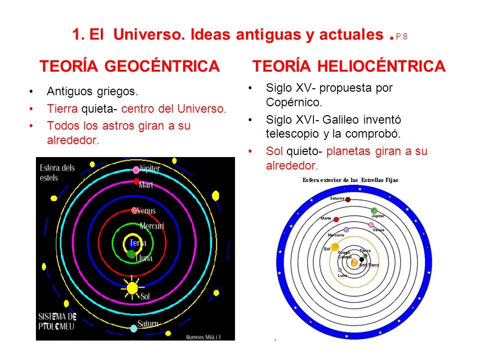 Hoy día sabemos que… Teorías geocéntrica y heliocéntrica- no son correctas.