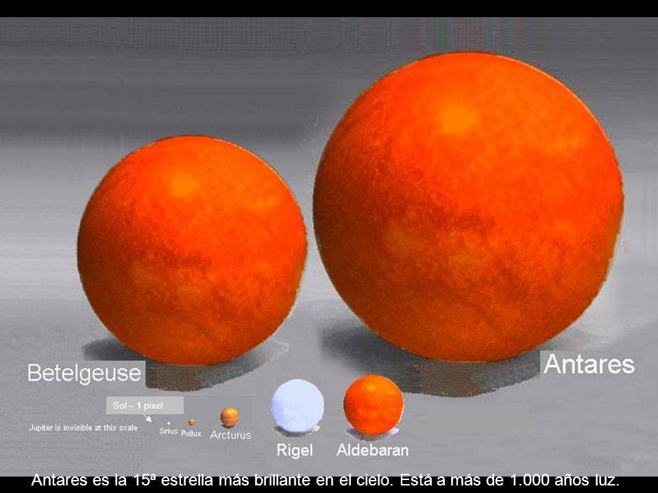 Sol Jupiter tiene 1 pixel La Tierra no es visible en esta escala