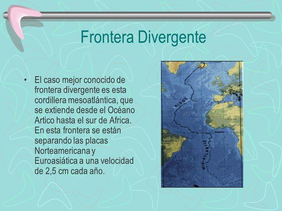 Tipos fundamentales de fronteras o vecindades de las placas 1.Fronteras divergentes: Las placas se separan en dirección opuesta