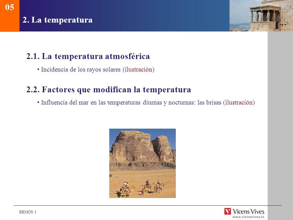 DEMOS 1 2. La temperatura 2.1. La temperatura atmosférica Incidencia de los rayos solares (ilustración) 2.2. Factores que modifican la temperatura Inf