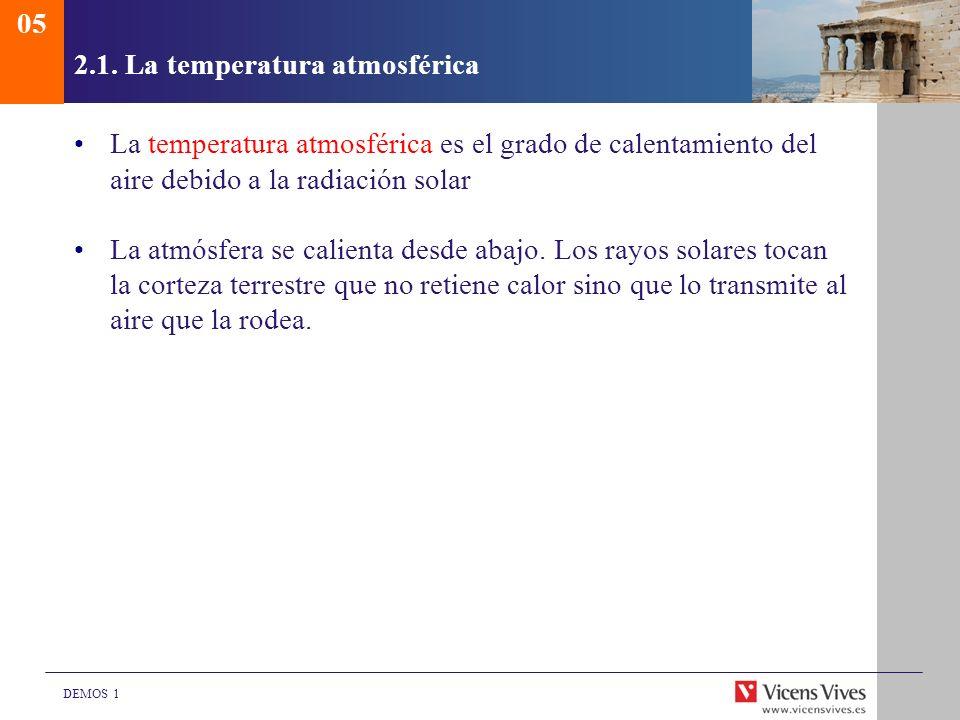 DEMOS 1 2.1. La temperatura atmosférica La temperatura atmosférica es el grado de calentamiento del aire debido a la radiación solar La atmósfera se c