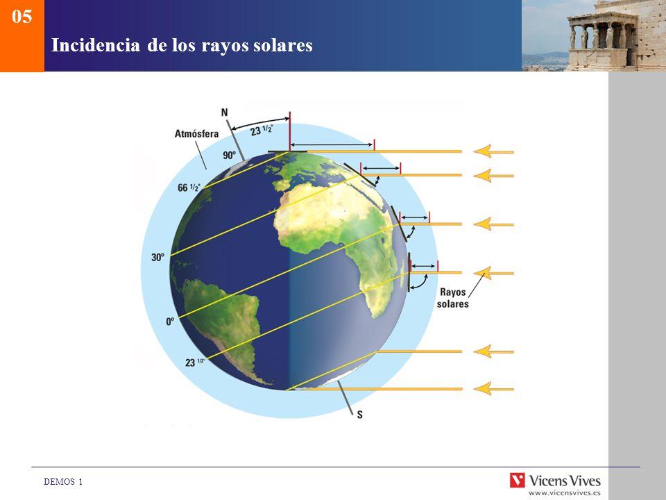 DEMOS 1 Incidencia de los rayos solares 05