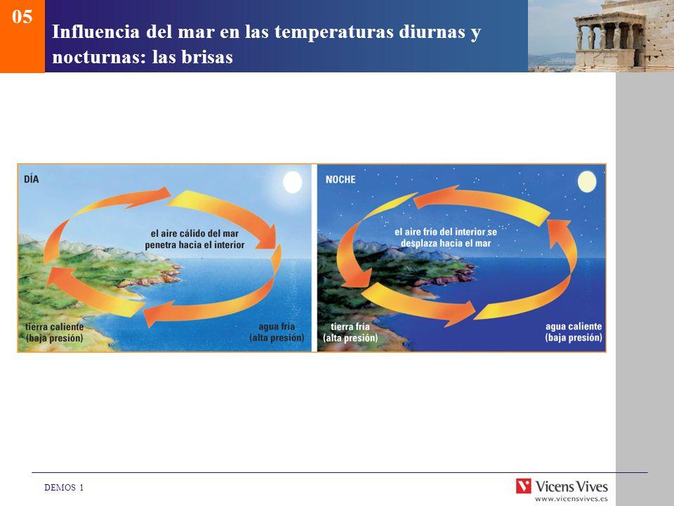 DEMOS 1 Influencia del mar en las temperaturas diurnas y nocturnas: las brisas 05
