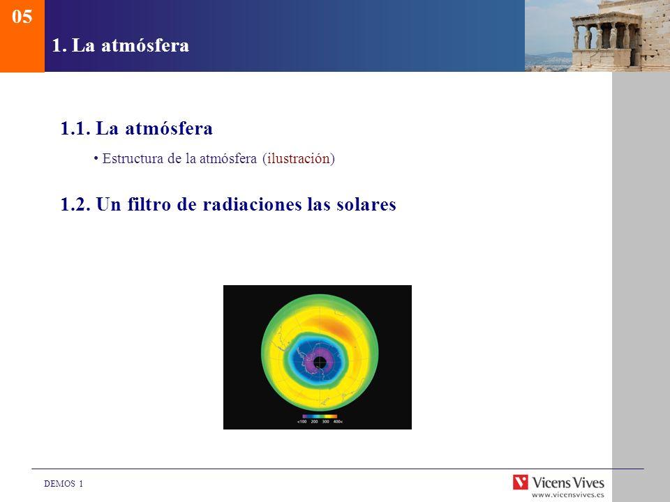 DEMOS 1 1. La atmósfera 1.1. La atmósfera Estructura de la atmósfera (ilustración) 1.2. Un filtro de radiaciones las solares 05