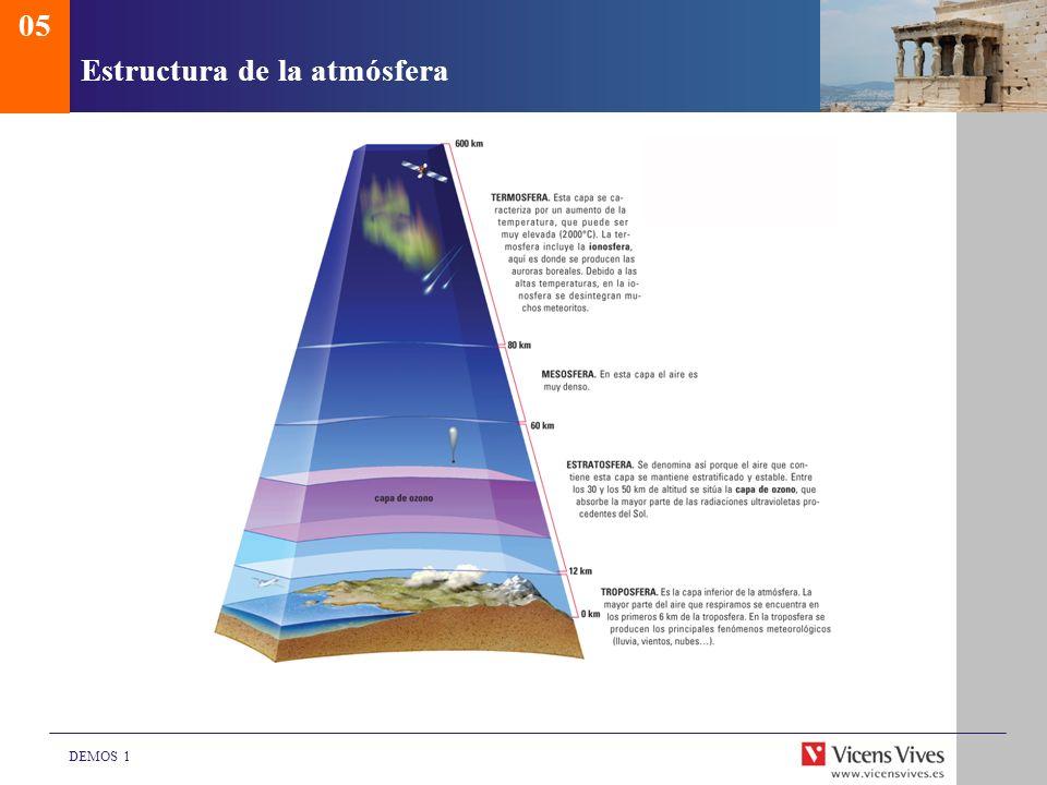 DEMOS 1 Estructura de la atmósfera 05