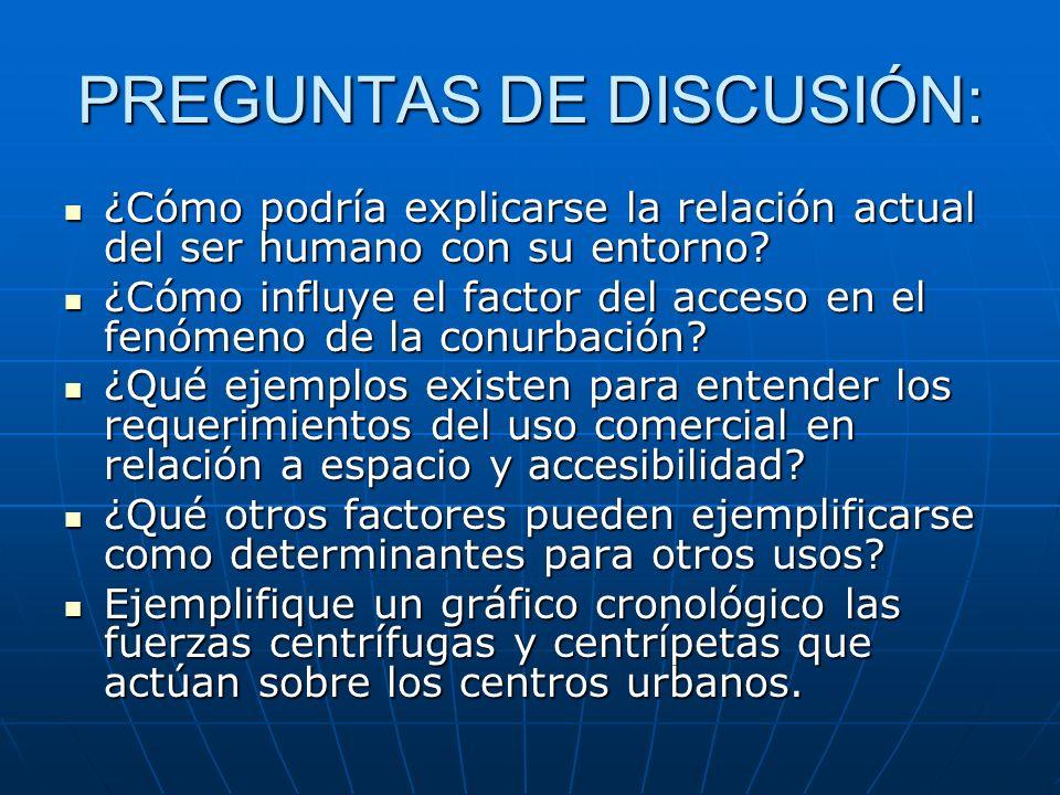 PREGUNTAS DE DISCUSIÓN: ¿Cómo podría explicarse la relación actual del ser humano con su entorno.