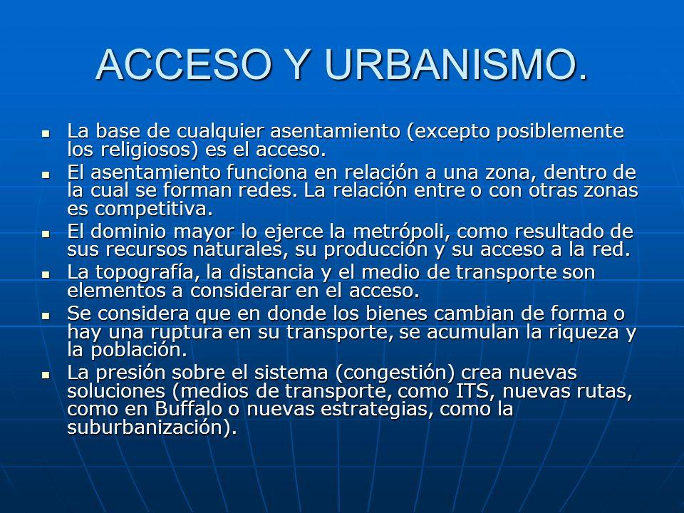 ACCESO Y URBANISMO.