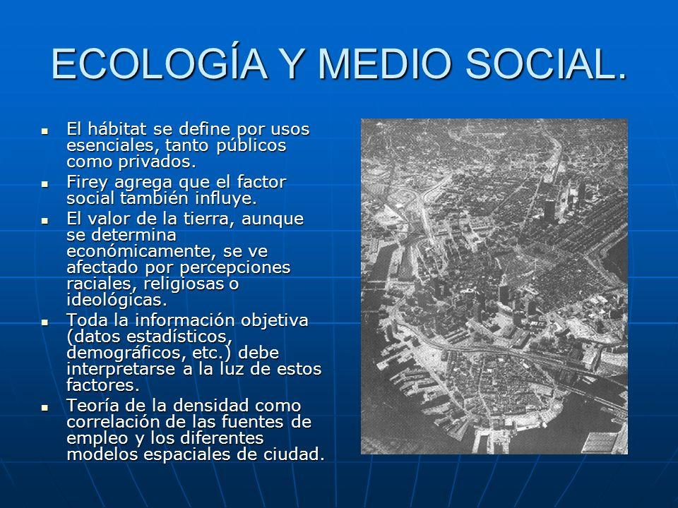 ECOLOGÍA Y MEDIO SOCIAL.El hábitat se define por usos esenciales, tanto públicos como privados.