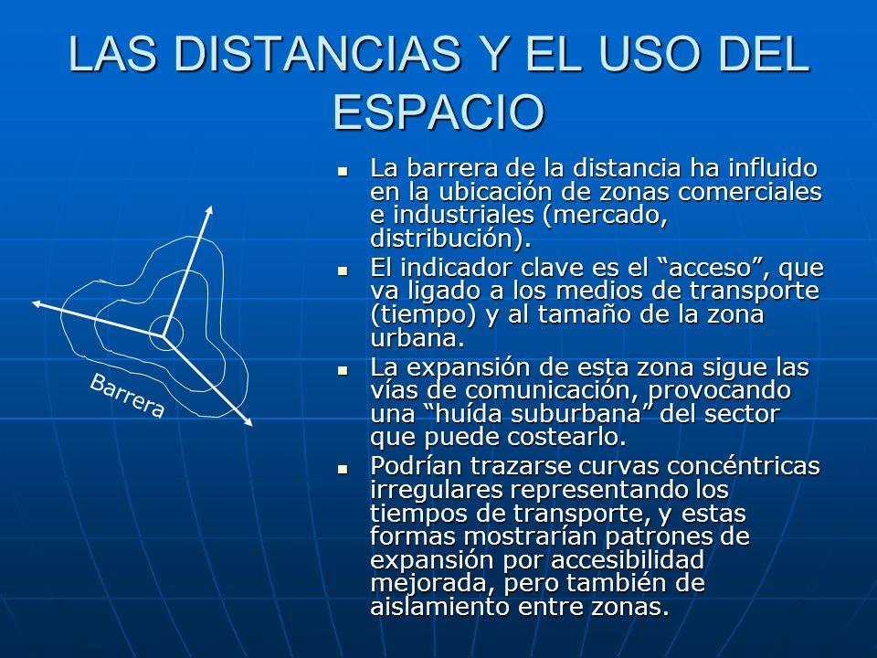 LAS DISTANCIAS Y EL USO DEL ESPACIO La barrera de la distancia ha influido en la ubicación de zonas comerciales e industriales (mercado, distribución).