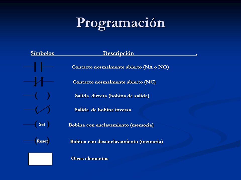 Programación SímbolosDescripción. ( ) Contacto normalmente abierto (NA o NO) Contacto normalmente abierto (NC) Salida directa (bobina de salida) Salid
