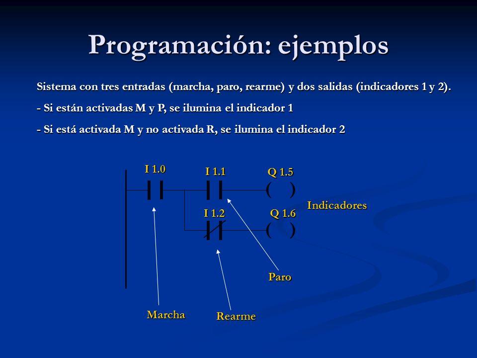 Programación: ejemplos Sistema con tres entradas (marcha, paro, rearme) y dos salidas (indicadores 1 y 2). - Si están activadas M y P, se ilumina el i