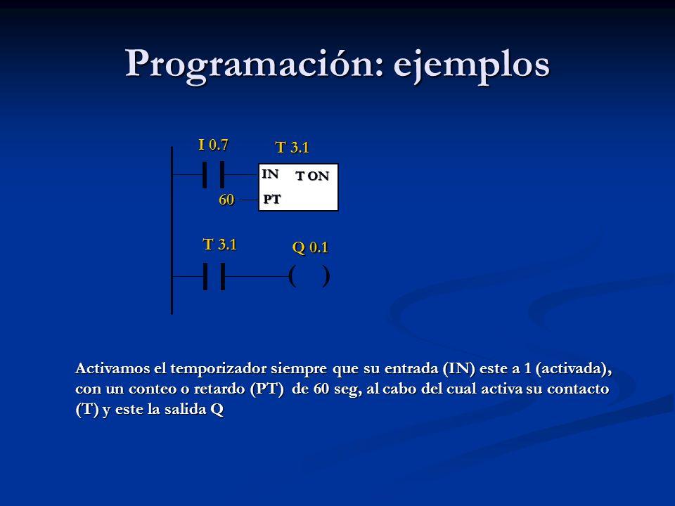 Programación: ejemplos I 0.7 T 3.1 ( ) Q 0.1 T 3.1 60 PT IN T ON Activamos el temporizador siempre que su entrada (IN) este a 1 (activada), con un con