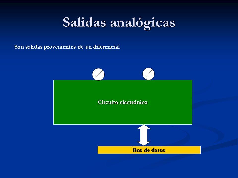 Salidas analógicas Son salidas provenientes de un diferencial Circuito electrónico Bus de datos